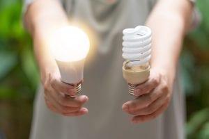 Precio kWh Endesa